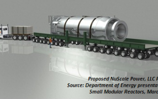 Taxpayer Subsidies for Small Modular Reactors
