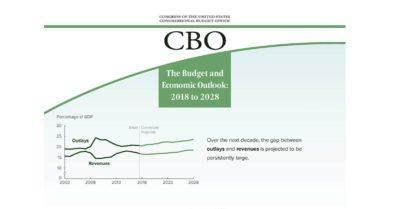 CBO report cover
